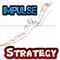 Impulse Strategy