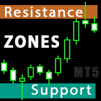 Resistance and Support Zones MTF for MT5