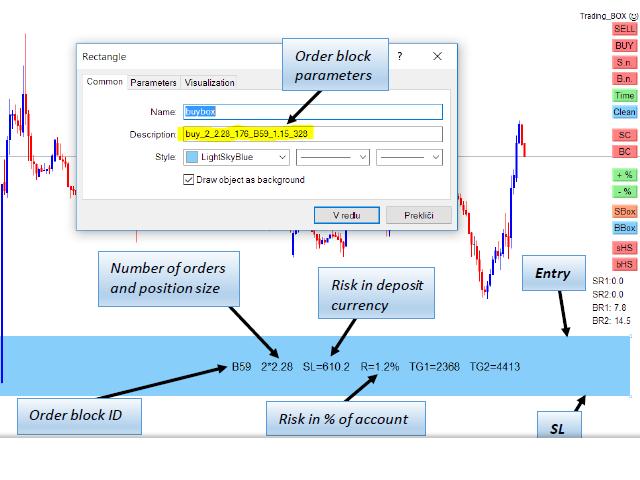 Trading box EA professional forex trading tool