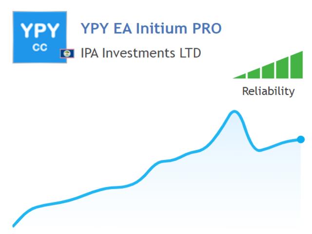 YPY EA Initium Basic