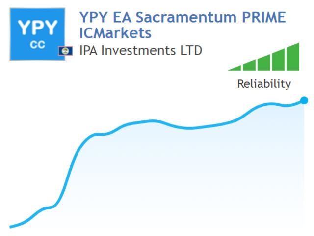 YPY EA Sacramentum NG PRO