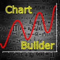 ChartBuilder MT5