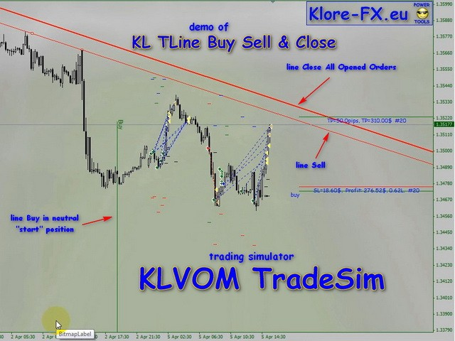 KL Tline Buy Sell Close TradeSim