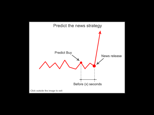 Predict the news strategy