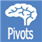 Pivots SR Levels