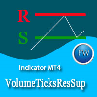 Volume Ticks ResSup
