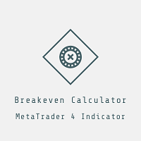 Breakeven Calculator Indicator