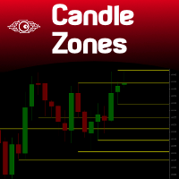 Candle Zones