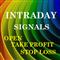 IntradaySignals