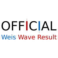 Weis Wave Result MT5