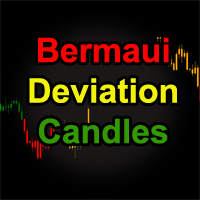 Bermaui Deviation Candles