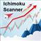 Ichimoku Scanner