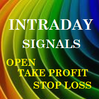 Intraday Signals Free