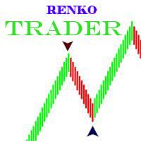 Renko EA Trader