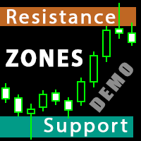 Resistance and Support Zones for MT4 Demo