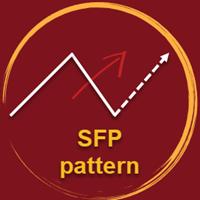 SFP pattern mql5