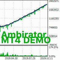 Ambirator MT4 Free