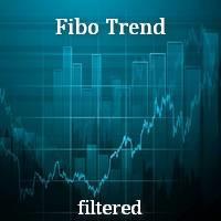 Fibo Trend Filtered