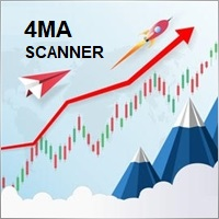Four Moving Average Scanner
