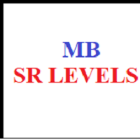 MB Auto SR levels