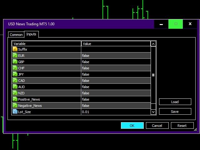 USD News Trading MT5