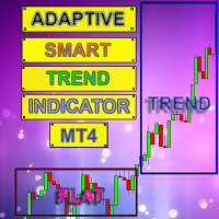 Adaptive Smart Trend Indicator MT4