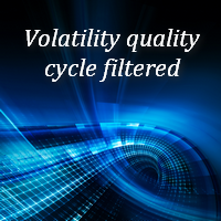 Volatility quality cycle filtered MT5