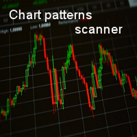 Chart patterns scanner