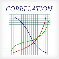 Correlation table for MT5