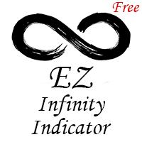 EZ Infinity Indicator free