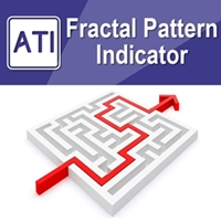 Fractal Pattern Indicator MT4