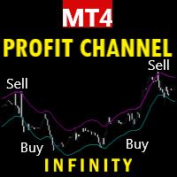 Profit Channel