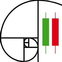 Profit on fibonacci