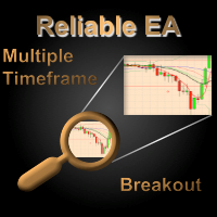 Reliable EA Multi Time Frame Breakout AI