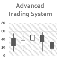 Advanced Trading System V3