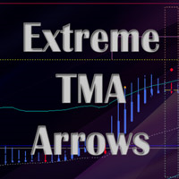 Abiroid Extreme TMA System Arrows Indicator