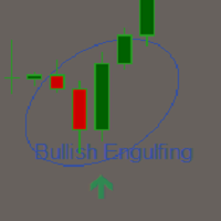 Candle Pattern Detector
