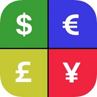 CSS Currency Strenght