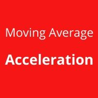 Moving Average Acceleration