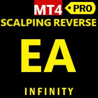 Scalping Reverse EA