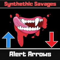 Synthethic Savages Alert for Volatility Indexes