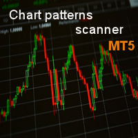 Chart patterns scanner MT5
