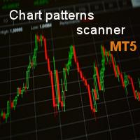 Chart patterns scanner MT5