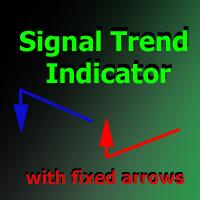 Signal Trend Indicator
