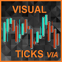 Visual Tics VIA