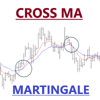 CrossMA Martingale MT5