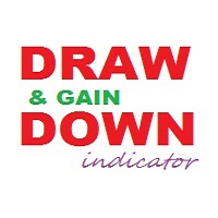 Drawdown and Gain Indicator