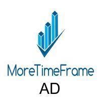 AD MoreTimeFrame