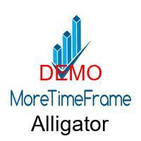 Alligator MoreTimeFrame DEMO