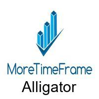 Alligator MoreTimeFrame